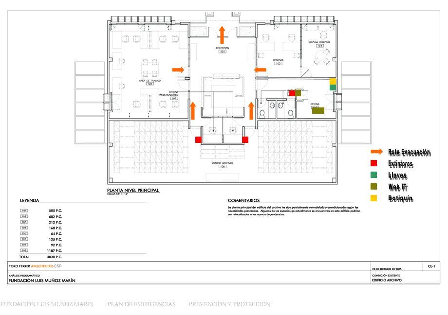 Desarrollo de un plan de emergencia para el Archivo Histórico de la Fundación Luis Muñoz Marín