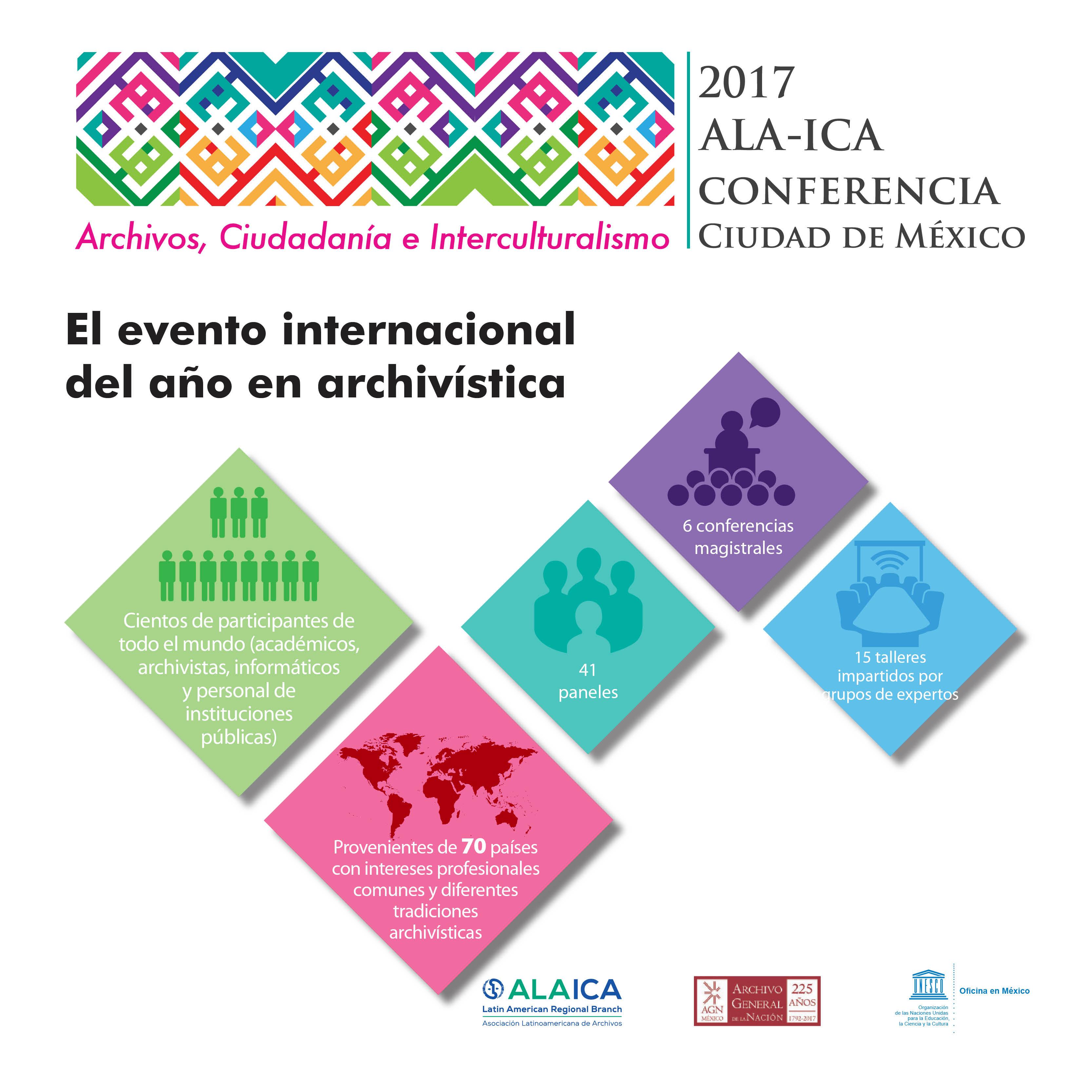 """Apoyo a la """"Conferencia Internacional ALA-ICA. Archivos, Ciudadanía e Interculturalismo"""" que se celebrará en la Ciudad de México, los días 27, 28 y 29 de noviembre de 2017"""
